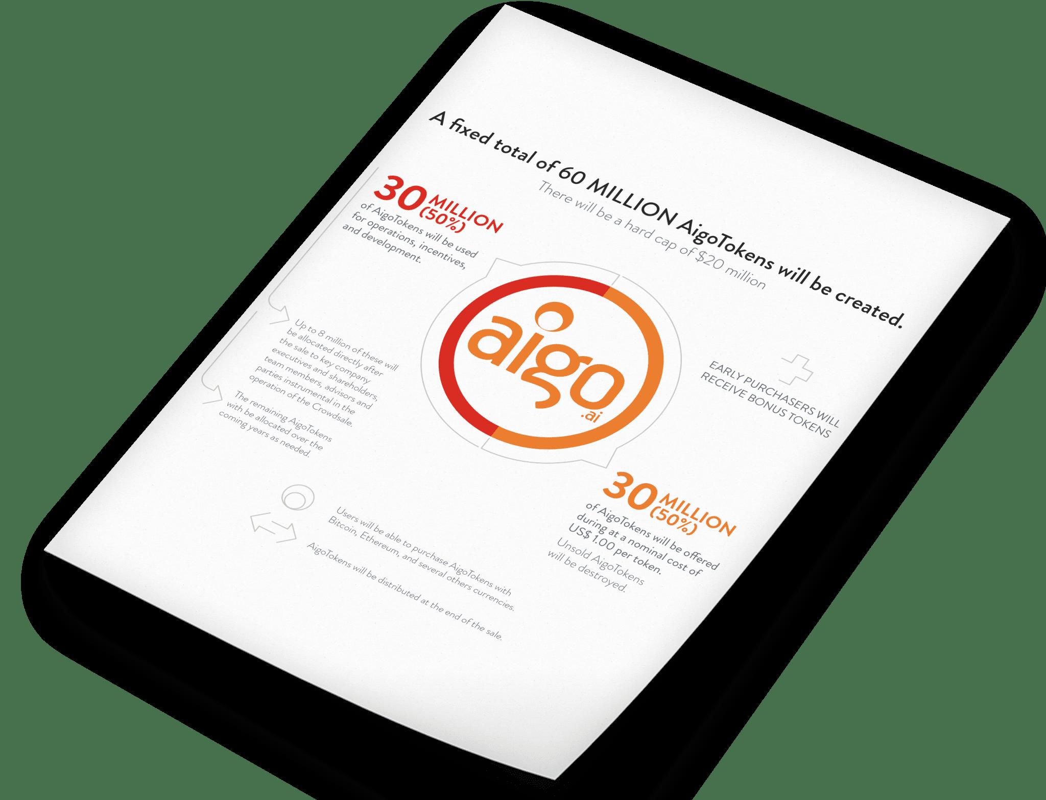Infographics for Investor Marketing